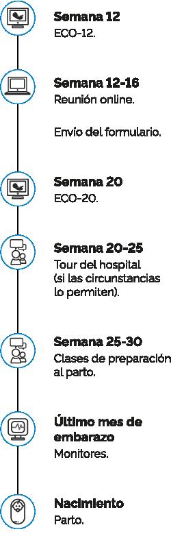 programa de educación maternal en Valencia
